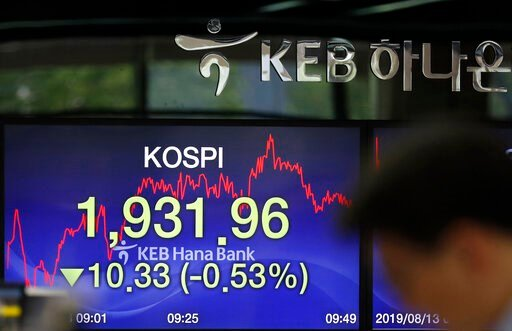 (AP Photo/Lee Jin-man). A currency trader walks by a screen showing the Korea Composite Stock Price Index (KOSPI) at the foreign exchange dealing room in Seoul, South Korea, Tuesday, Aug. 13, 2019. Asian stock markets followed Wall Street lower Tuesday...