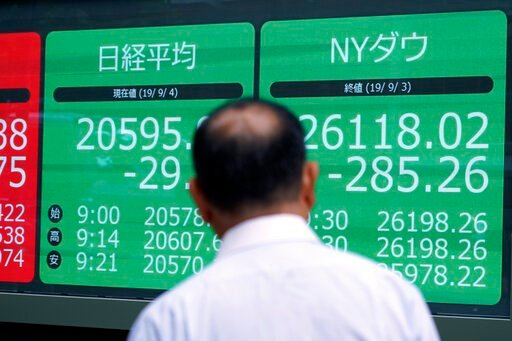 (AP Photo/Eugene Hoshiko). A man looks at an electronic stock board showing Japan's Nikkei 225 index and New York Dow Jones index at a securities firm in Tokyo Wednesday, Sept. 4, 2019. Asian stock markets rose Wednesday following surprise weakness in ...