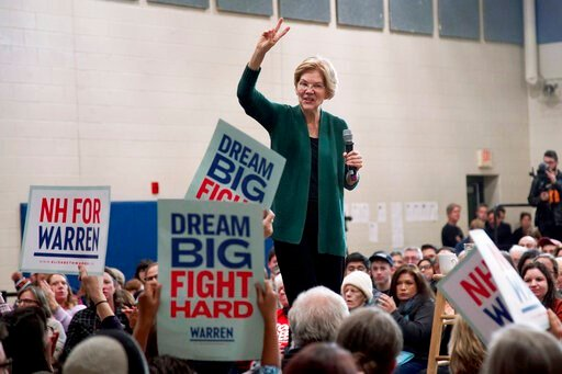 (AP Photo/Mary Schwalm). Democratic presidential candidate Sen. Elizabeth Warren, D-Mass., holds up two fingers as she speaks during a campaign stop, Saturday, Nov. 23, 2019, in Manchester, N.H.