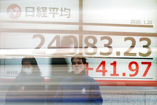 (AP Photo/Eugene Hoshiko). Pedestrian stand in front of an electronic stock board showing Japan's Nikkei 225 index at a securities firm in Tokyo, Monday, Jan. 20, 2020. Asian shares are trading mostly higher as investors await central bank decisions la...