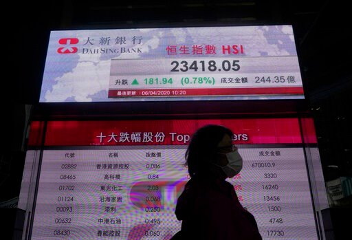 (AP Photo/Vincent Yu). A woman wearing face mask walks past a bank electronic board showing the Hong Kong share index in Hong Kong Monday, April 6, 2020. Asian shares and U.S. futures have rebounded as investors grasped at threads of hope that the batt...